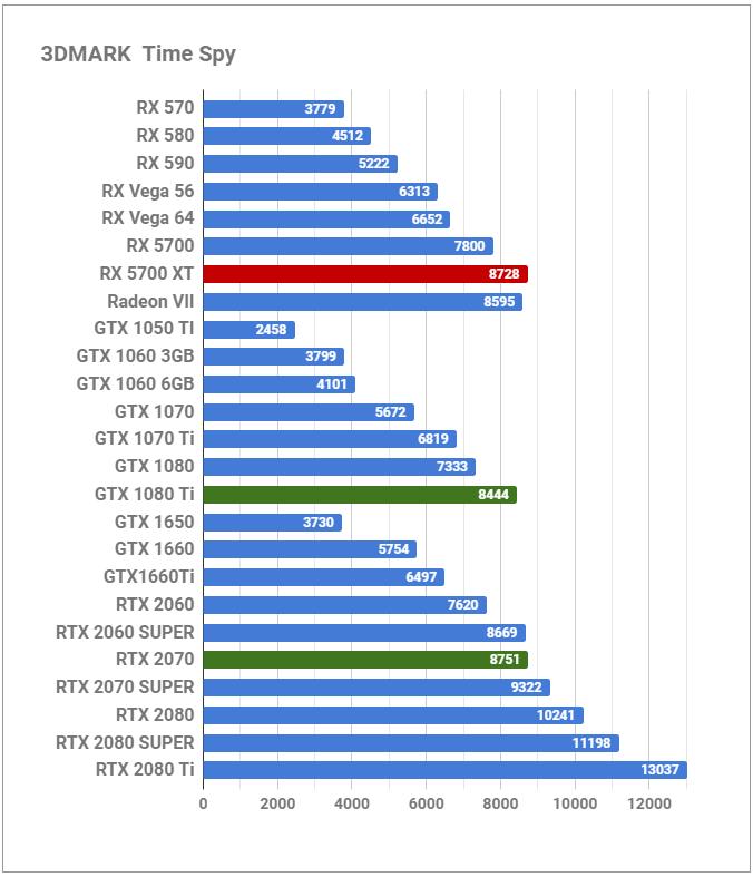 比較 gpu 性能 GeForce(GTX)とQuadroとRadeon性能比較,違い!3DCG,Adobeとグラフィックボード互換性